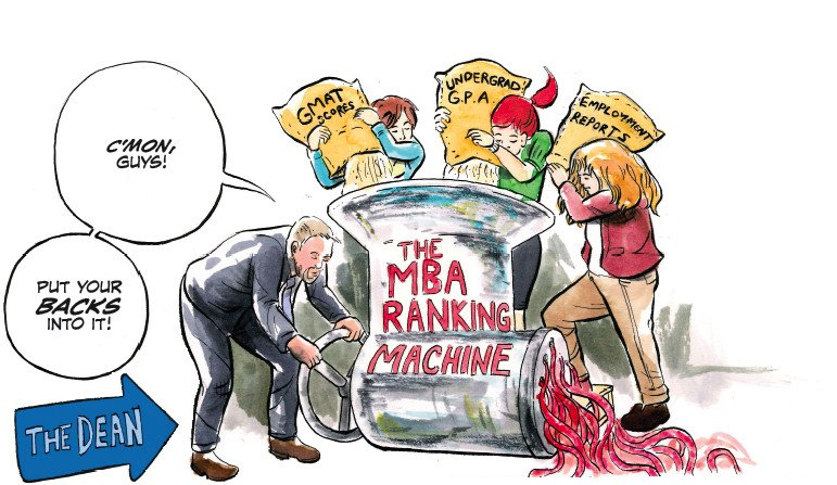 MBA rankings process